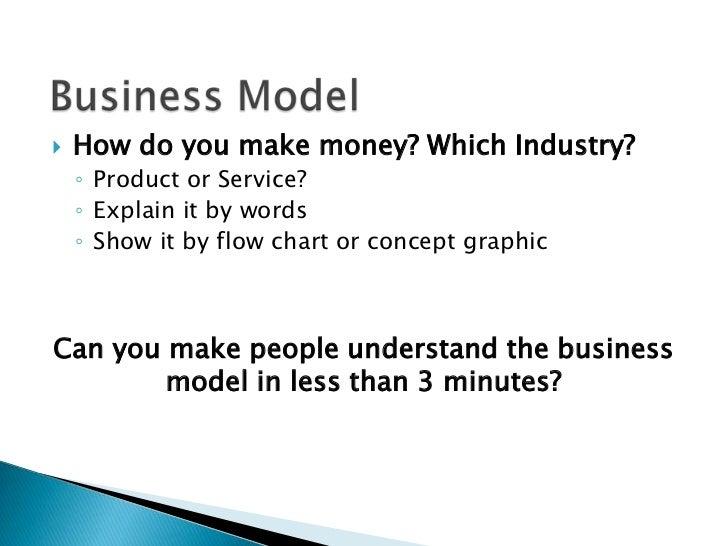 Ringkasan Eksekutif Business Plan Ldsresources Web Fc2 Com