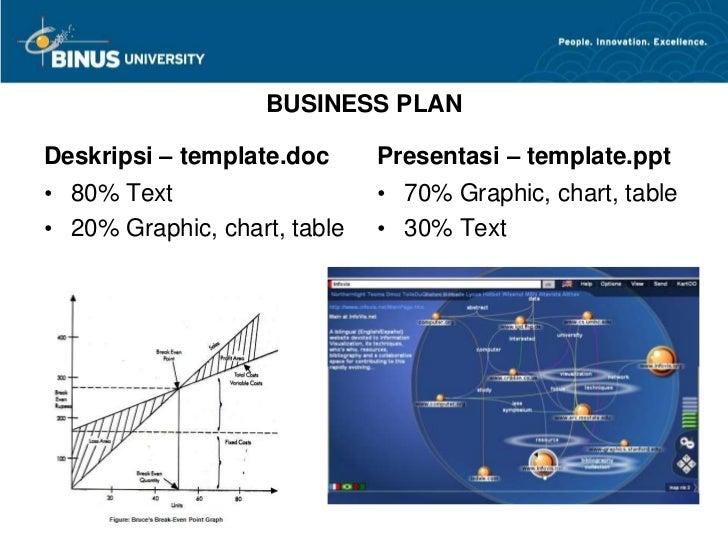 Contoh ringkasan eksekutif business plan