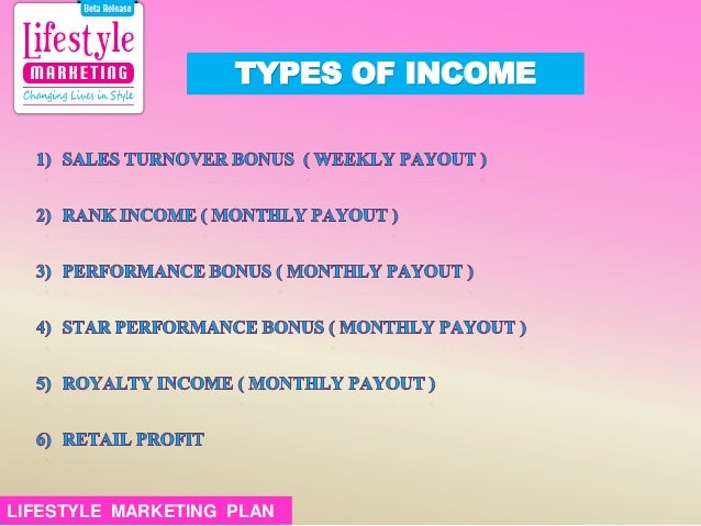 Wills Lifestyle Marketing Mix (4Ps) Strategy