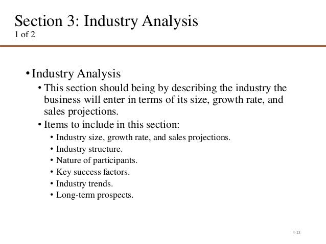 Nature of the industry business plan
