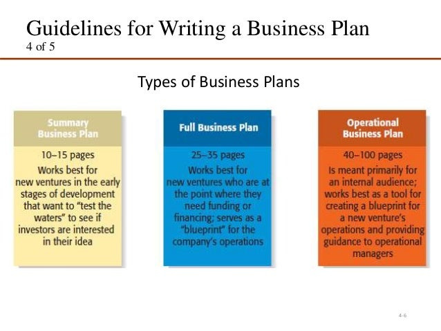 Business plan 2 4 5 6 guidelines for writing a business plan malvernweather Choice Image