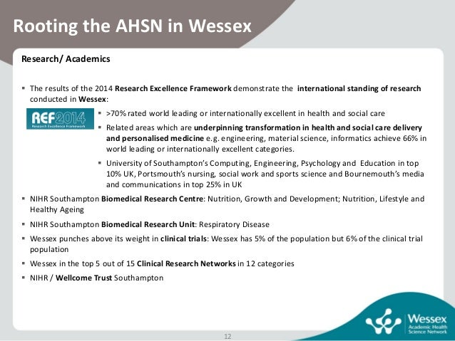 wessex ahsn business plan