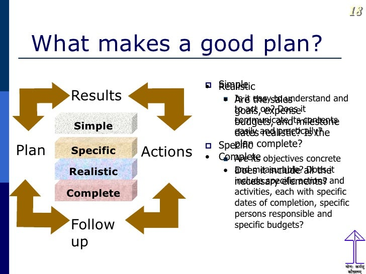 business plan basics Tips on how to write a business plan for your new or existing business learn about what you need to include to make it as useful as possible.