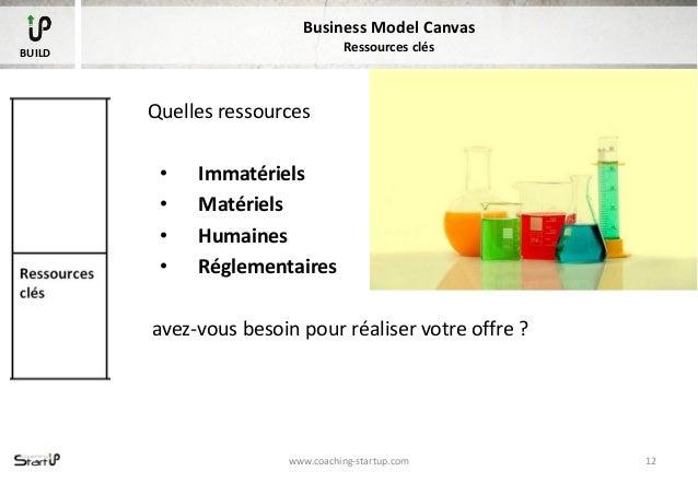 modells total business plan