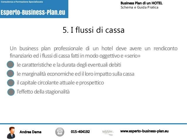 Business plan for a software development company