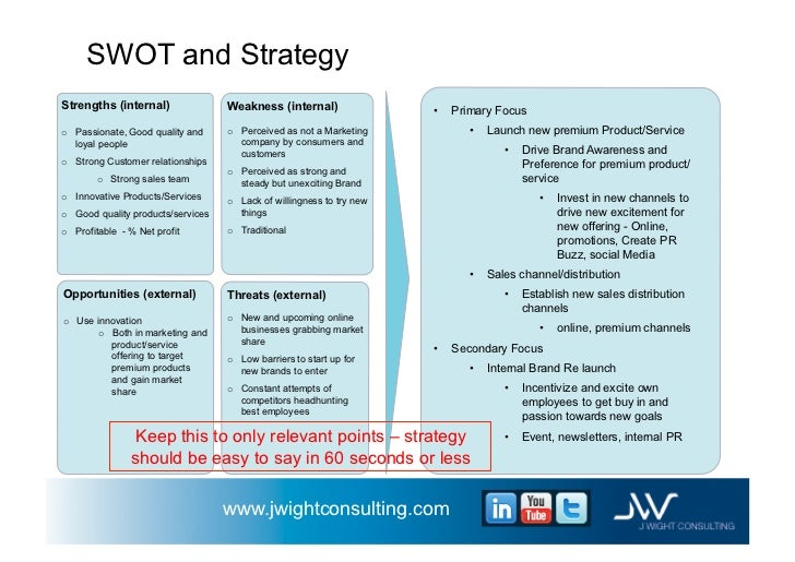 Business plan example for widget company v 11 november 1st 2011 j 7 wajeb Image collections
