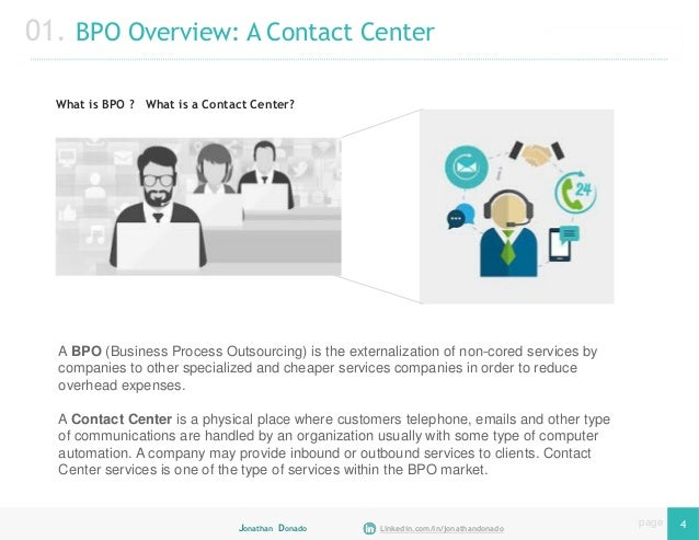 how to start a small bpo