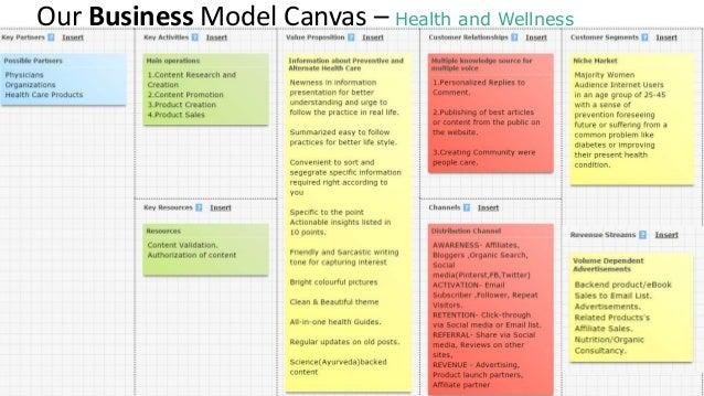 Wellness CenterWellness Center - Business Plan