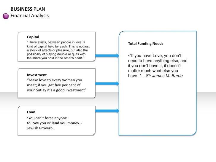 Relationship business plan