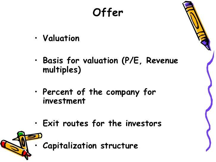 Business plan formulation