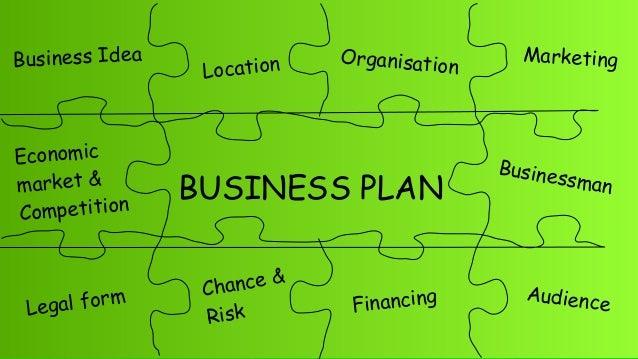 Business Idea BUSINESS PLAN Economic market & Competition Legal form Location Organisation Marketing Businessman AudienceF...