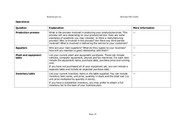 Cima integrated case study 2015