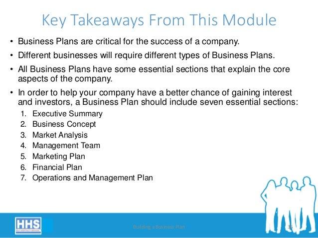 Help doing a business plan