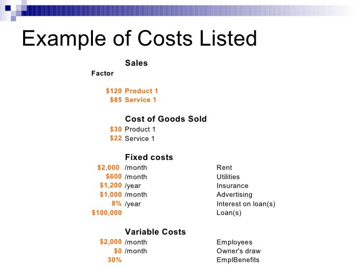 Start Up Costs for Running a Retail Business
