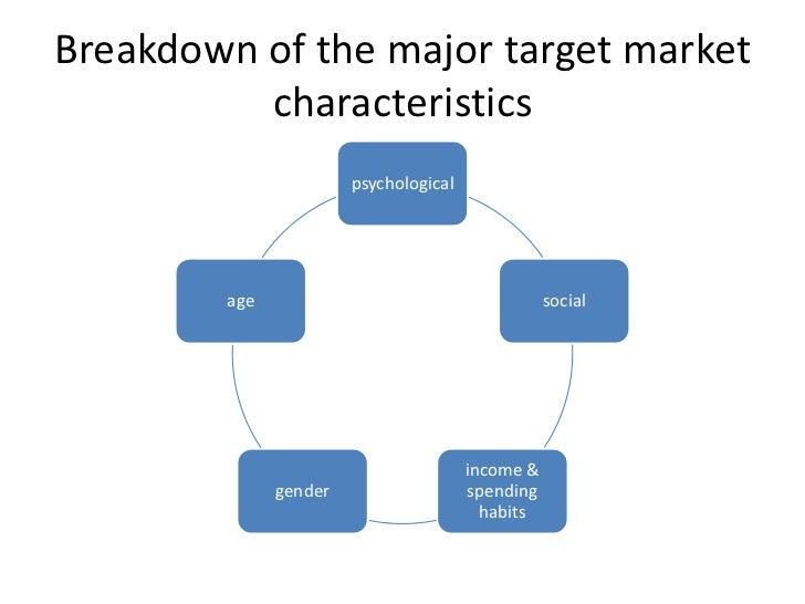 Business plan – market approach Slide 3