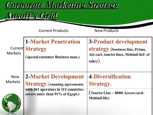 strengths and weaknesses of etisalat Ahmed usama senior sales executive - store duty manager at etisalat misr 所在地区 埃及 所属行业 电信.