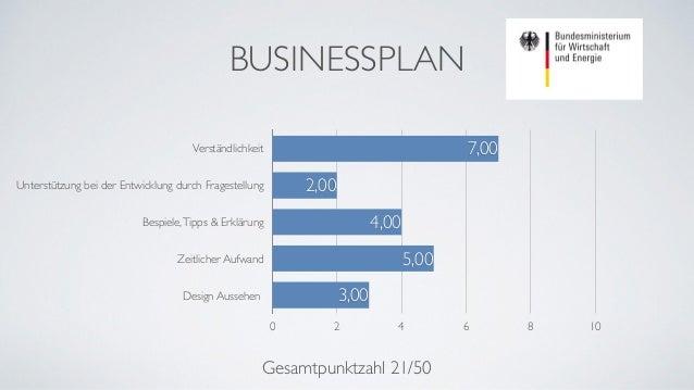 Großzügig Anleger Business Plan Vorlage Fotos - Beispiel Business ...