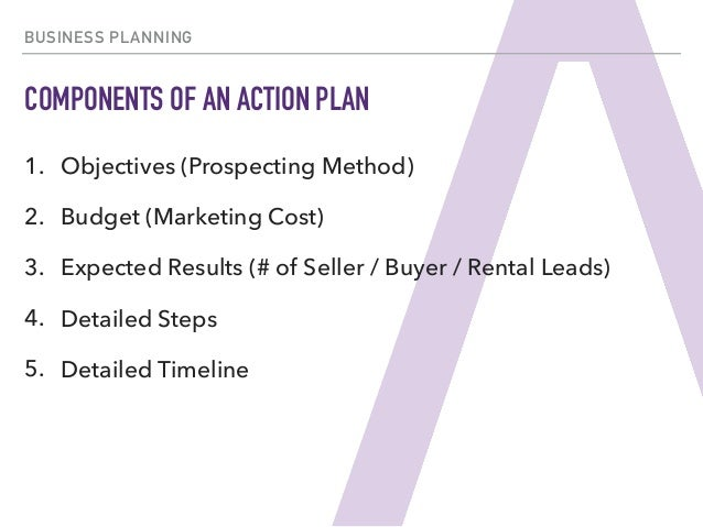 Business Planning for Real Estate Agents