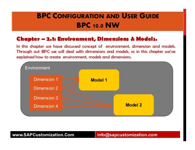 bpc configuration and user guide ver 10 0 rh slideshare net SAP BPC Overview sap bpc 10.1 configuration guide