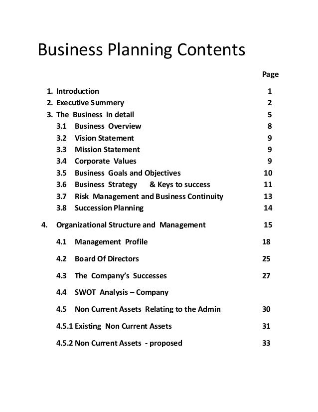 Business Planning Contents Main Components Of A Plan