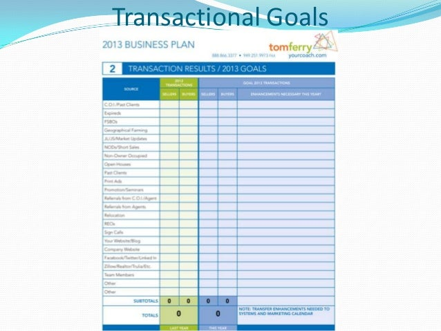 fed business plan Business plans - download free templates and get help writing a business plan.