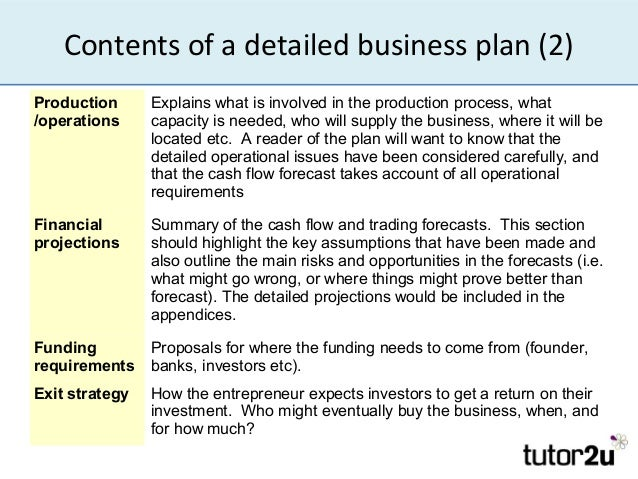 detailed business plan