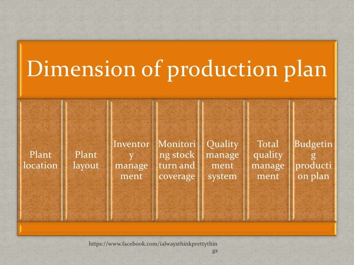 A Format for Production Planning