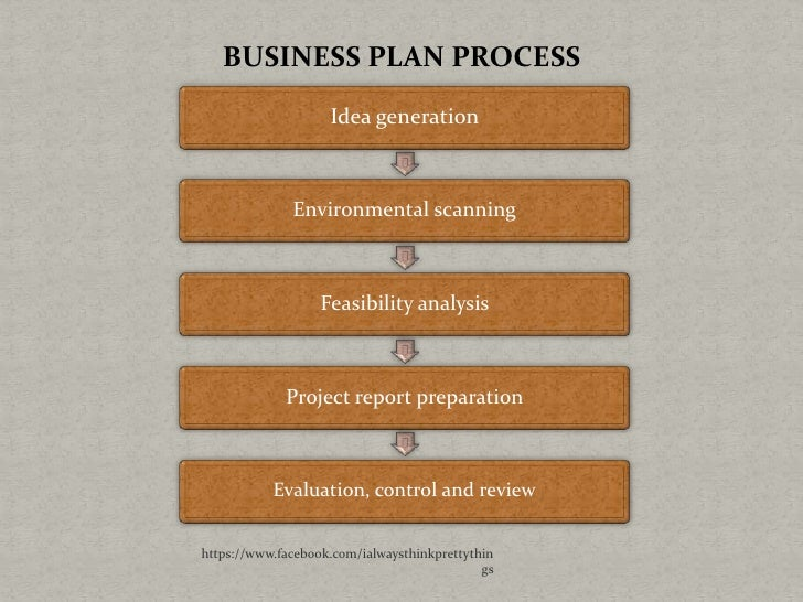 Detailed business plan preparation