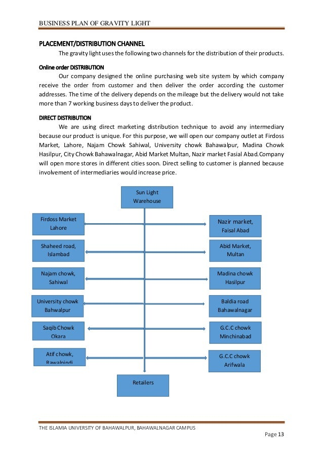 2018 Standard Occupational Classification System
