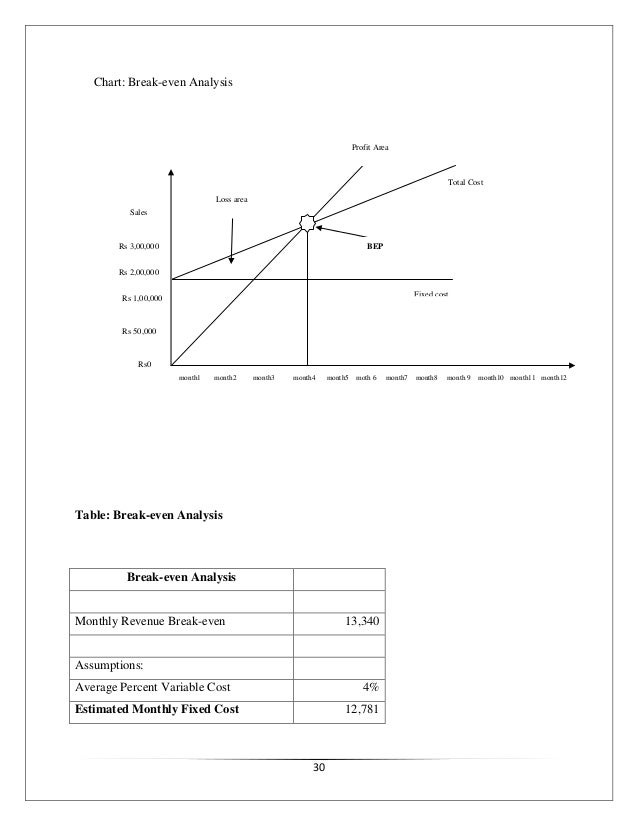 multivariate statistical process control thesis Ouhsain, mohamed (2007) multivariate statistical process control for fault detection and diagnosis masters thesis, concordia university.