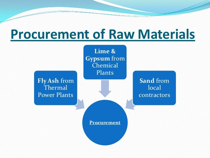 fly ash brick plant business plan