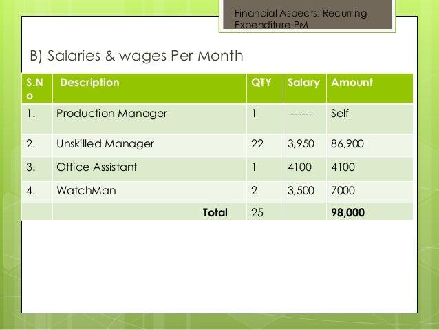financial business plan sample pdf