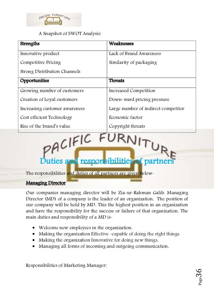 Pretty Sample Market Analysis Template Images  Example Resume And