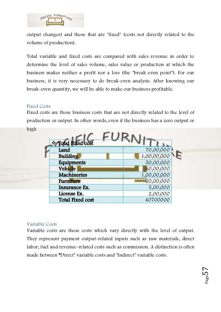 A Sample Furniture Retail Store Business Plan Template