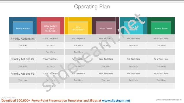 Business Development And Operational Plan Powerpoint Presentation Slides