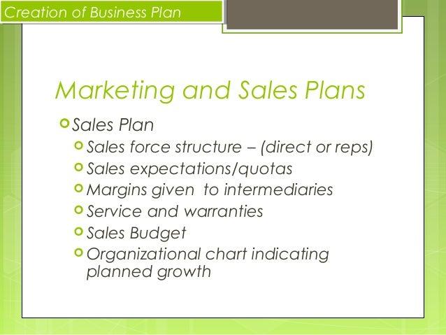 Sales Plan Outline Sales Outline WritingGlobal Dental Sales – Sales Plan Outline