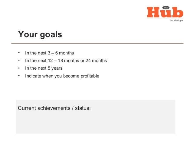 6 month business plan presentation