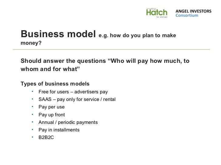 How To Do A Business Plan Presentation Militaryalicious