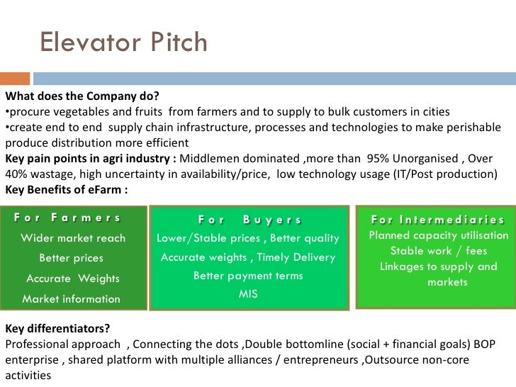 Business plan elevator pitch example videos business idea pitch template and elevator pitch examples accmission Gallery