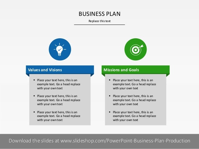 business plan on production of medical Get inspiration on how to write a business plan 26 free business plans for doctors, medical billing companies farm and food production (14.