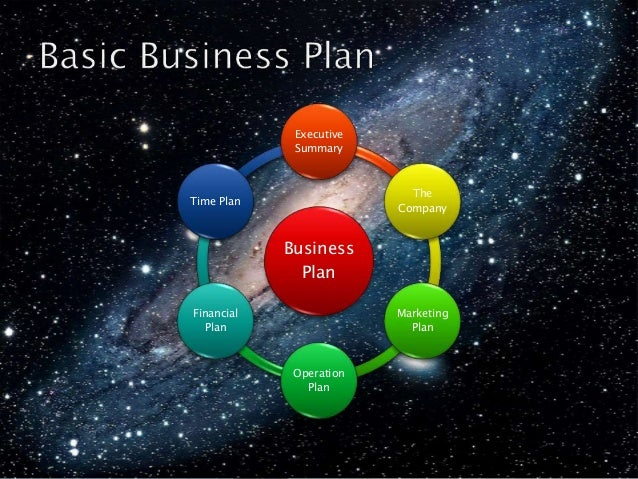 pay to get astronomy business plan
