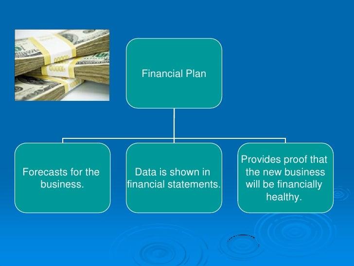 business plan slide show