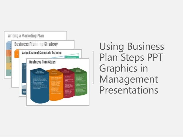 Business Plan PowerPoint Themes, Presentation Themes & PPT Templates Layout