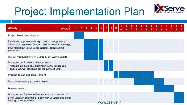 template for student management system - project implementation plan project implementation plan