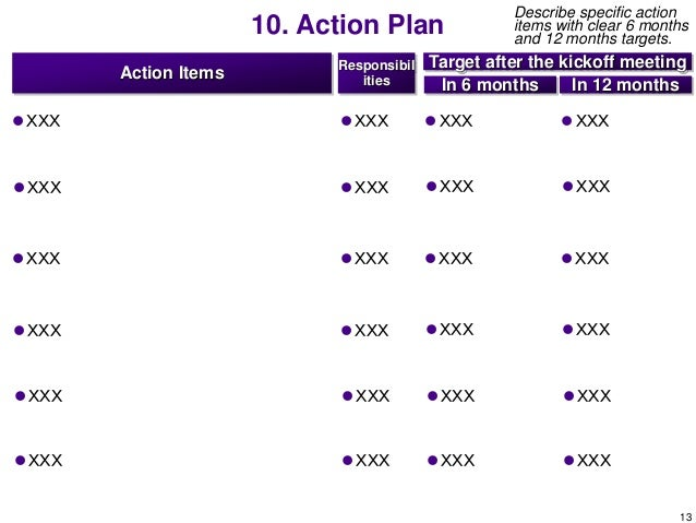 Business plan template 14 10 action plan describe specific action items with clear 6 months flashek Image collections