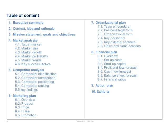 Business plan template created by former deloitte management consulta 15 wajeb Gallery