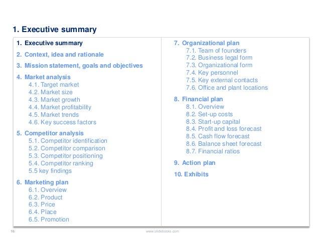 Metal Shop Business Plan Introduction Executive WikiHow