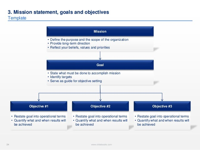 business plan template created by former deloitte management consulta management consulting proposal sample