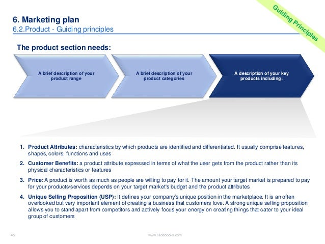 Business plan template created by former deloitte management consulta overview template the marketing plan will cover the 4 ps promotion product place price 45 accmission Images