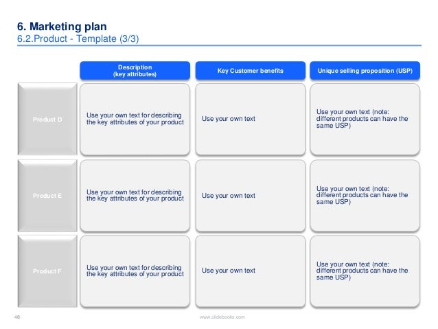 Product Plan Template  Plan Template